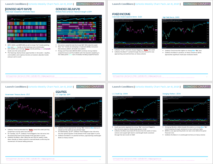 Image of Chart Pack